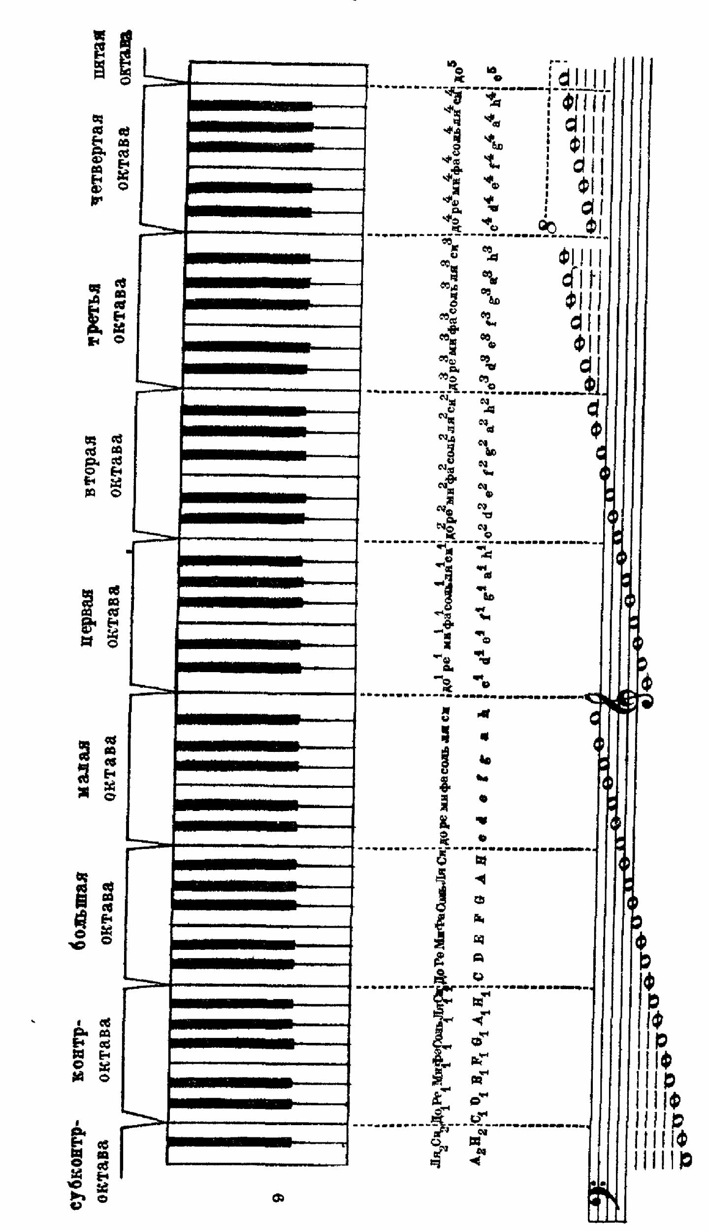 Скачать книгу теория музыки хвостенко